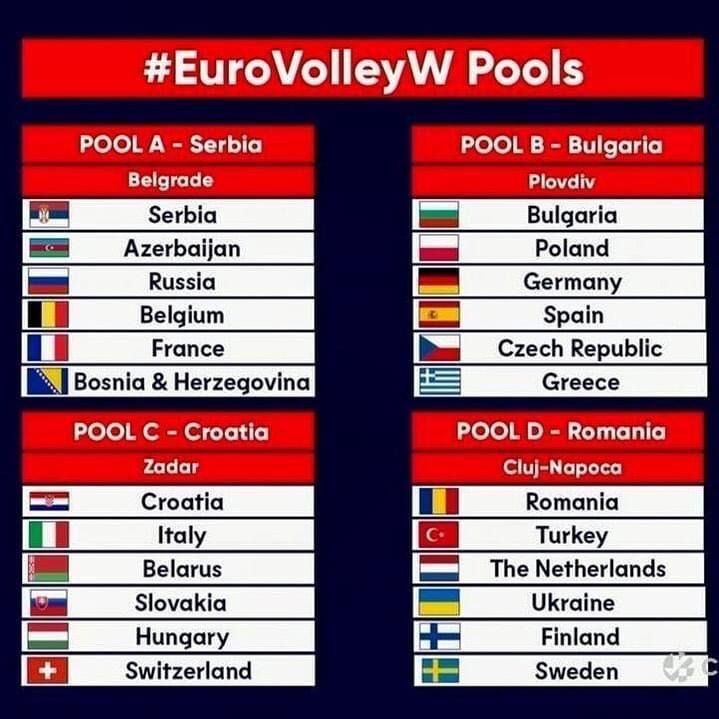 mistrovství evropy volejbal