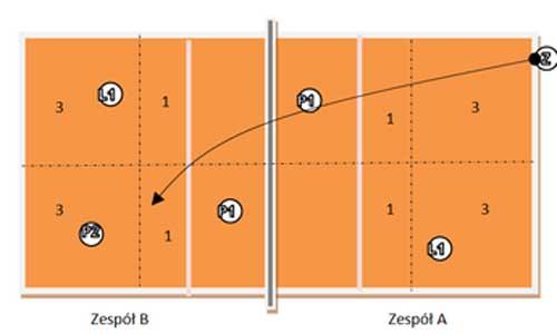 volleyball-drill-serve-zone