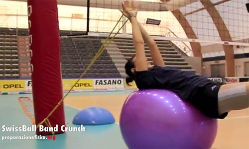 Volleyball exercise: SwissBall Band Crunch + video