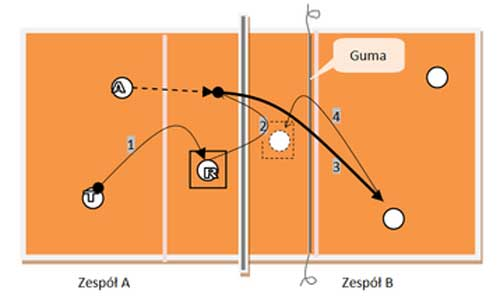 volleyball-drill-get-ball-up