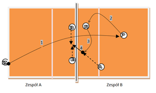 volleyball-drill-block-out