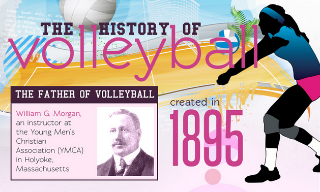 infographics history of volleyball