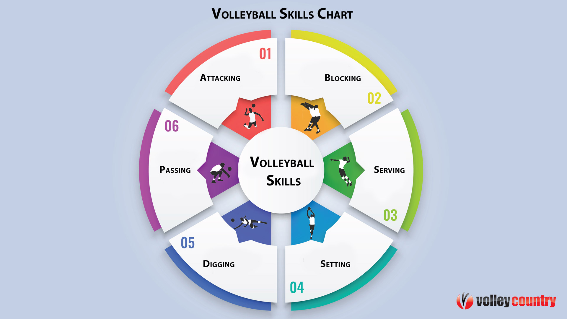 volleyball skills chart
