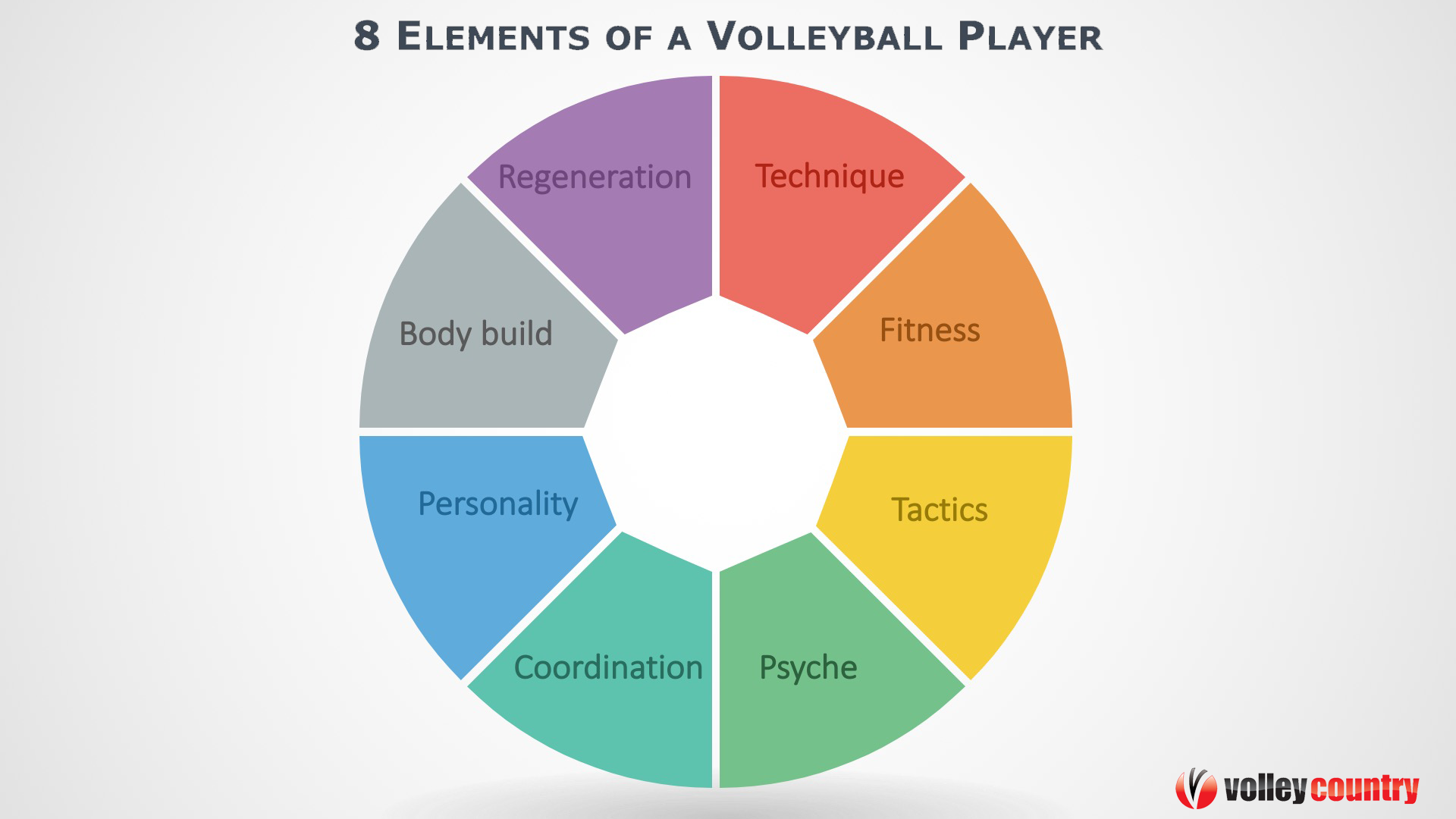 graph 8 elements of volleyball player